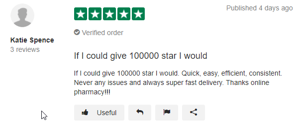 VIPPS Online Pharmacy User Feedback (source: https://www