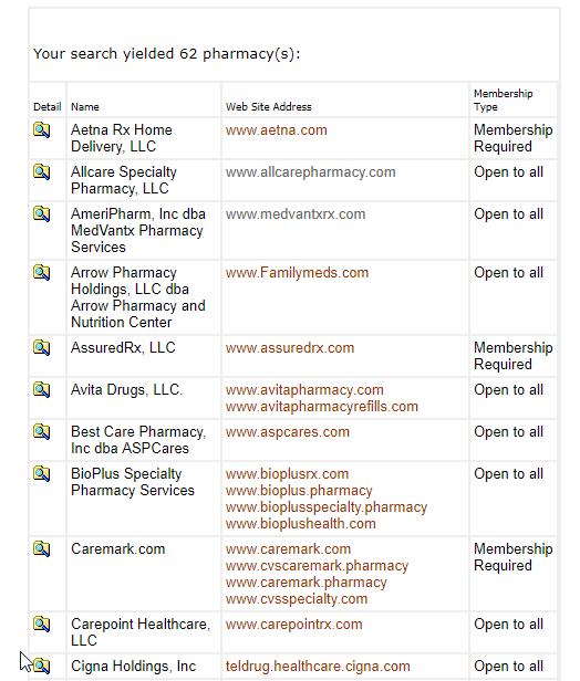 VIPPS Online Pharmacy List