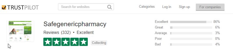 Safe Generic Pharmacy Reviews Summary