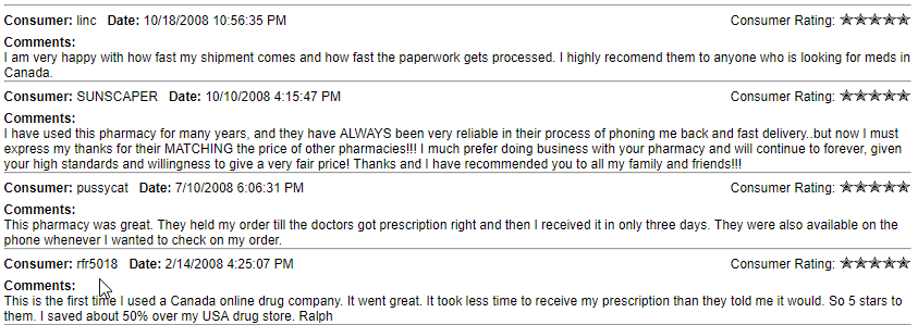 Canadian Pharmacy Reviews