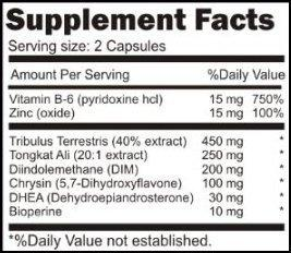Anabolic Rx24 Nutritional Facts