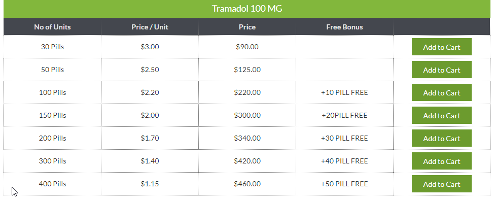 Tramadol Cost Online
