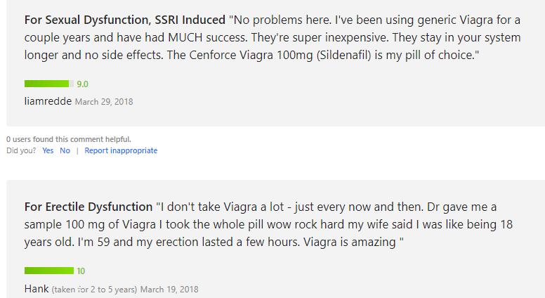 Viagra Reviews (source: https://www